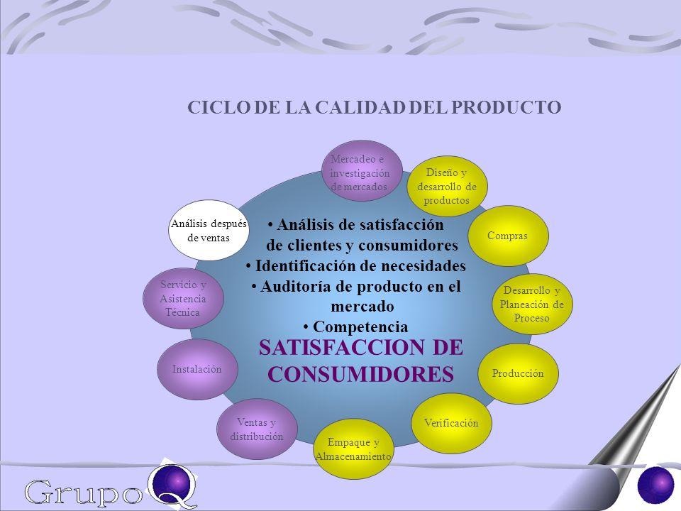 SATISFACCION DE CONSUMIDORES