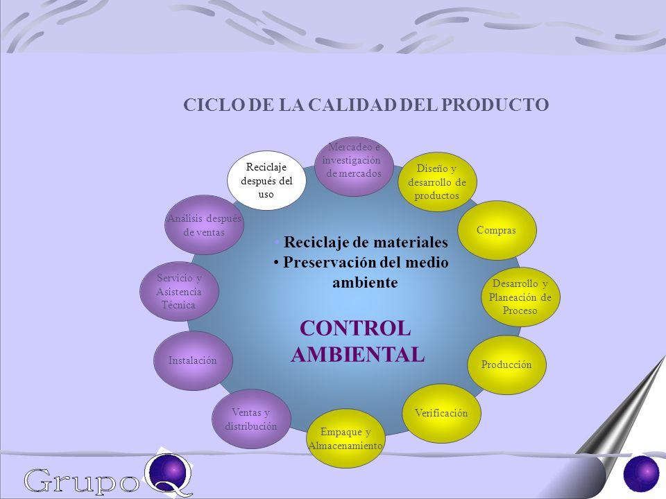 Reciclaje de materiales Preservación del medio
