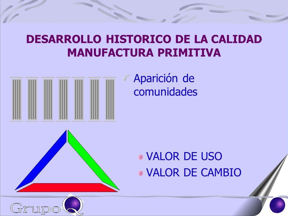 DESARROLLO HISTORICO DE LA CALIDAD MANUFACTURA PRIMITIVA