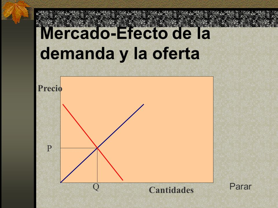 Mercado-Efecto de la demanda y la oferta