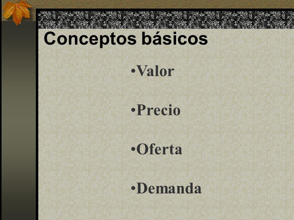 Conceptos básicos Valor Precio Oferta Demanda