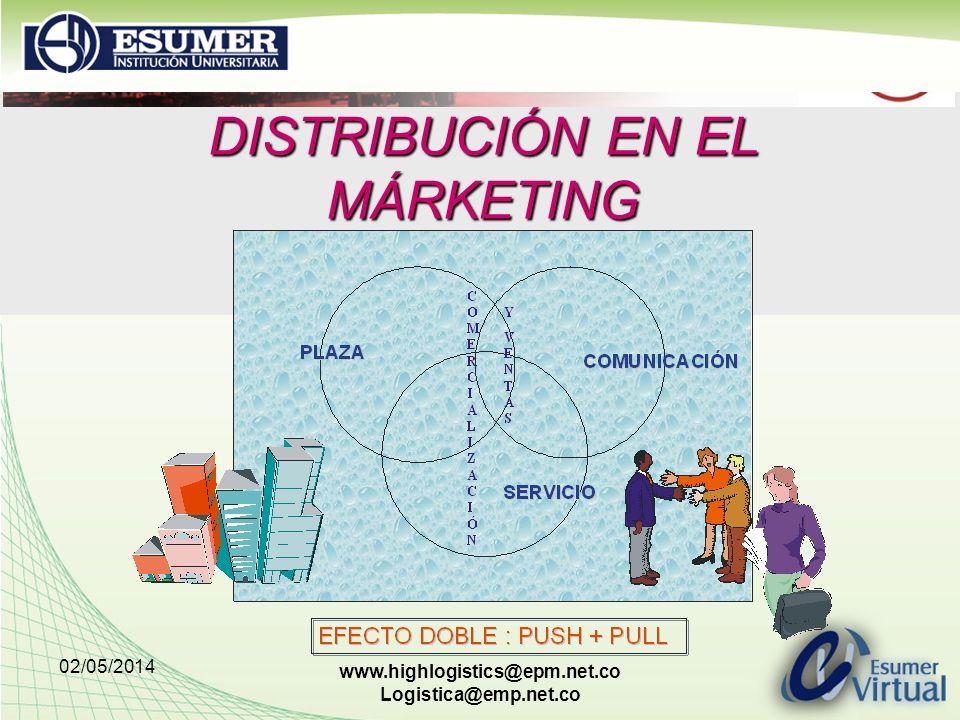 DISTRIBUCIÓN EN EL MÁRKETING