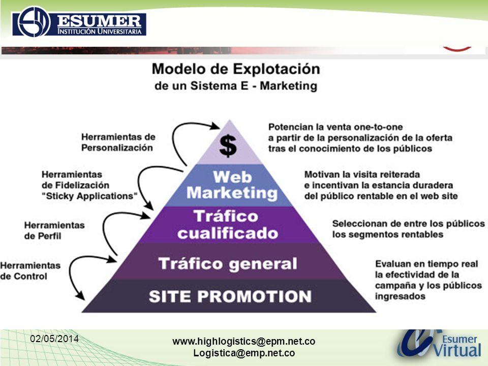 www.highlogistics@epm.net.co Logistica@emp.net.co