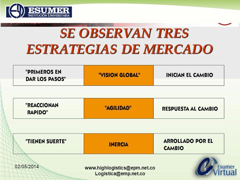 SE OBSERVAN TRES ESTRATEGIAS DE MERCADO