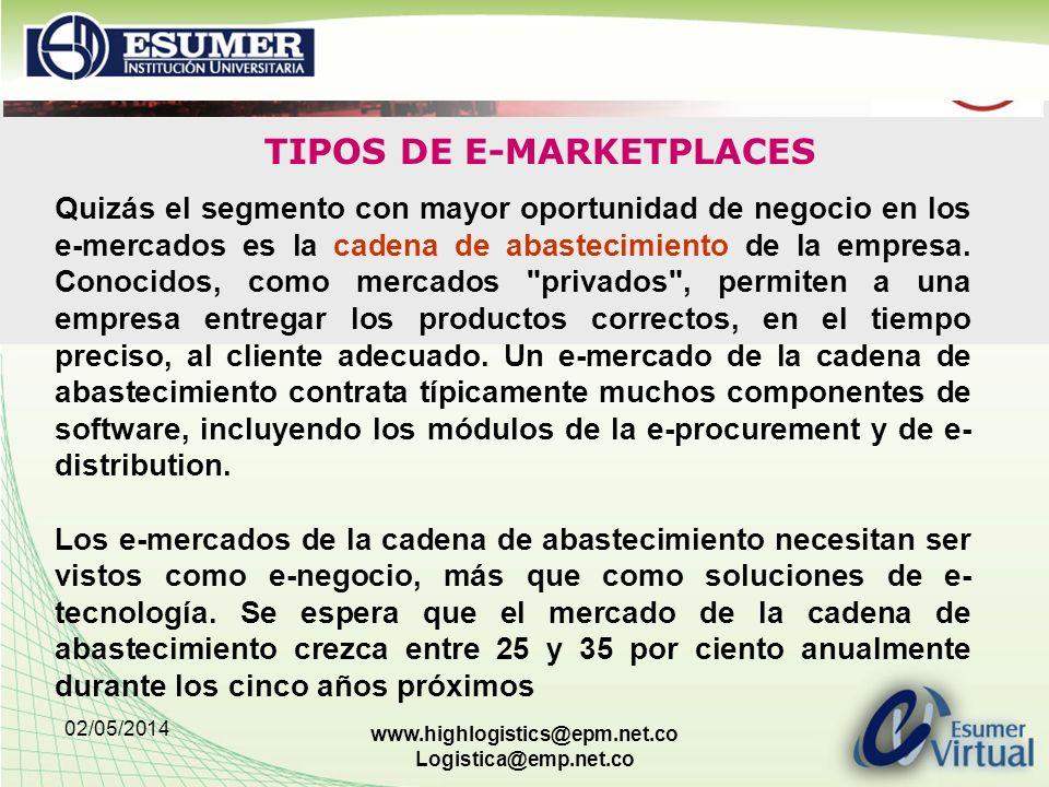 TIPOS DE E-MARKETPLACES