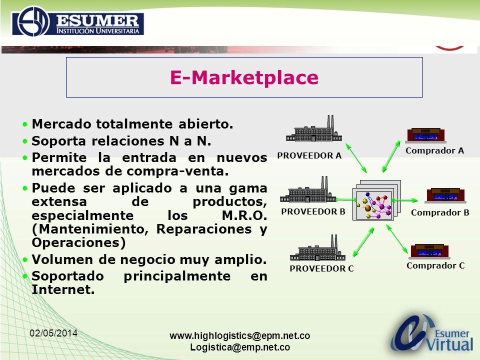 E-Marketplace Mercado totalmente abierto. Soporta relaciones N a N.