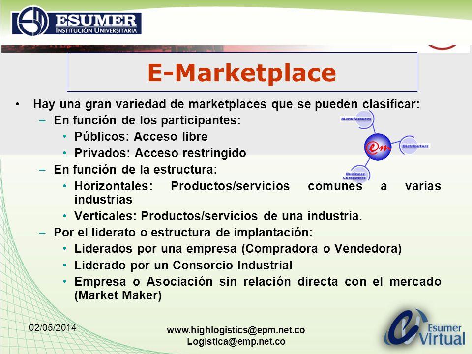 E-Marketplace Hay una gran variedad de marketplaces que se pueden clasificar: En función de los participantes: