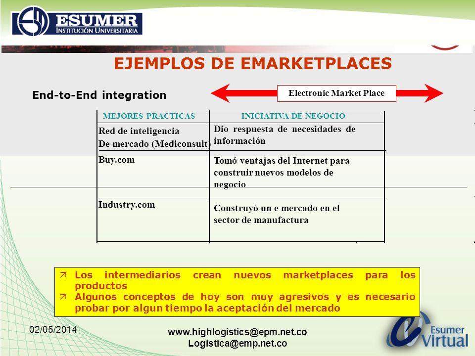 EJEMPLOS DE EMARKETPLACES