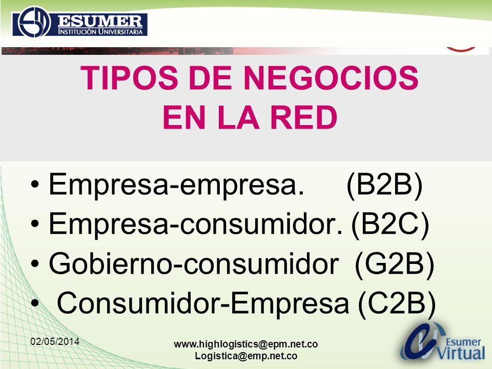TIPOS DE NEGOCIOS EN LA RED