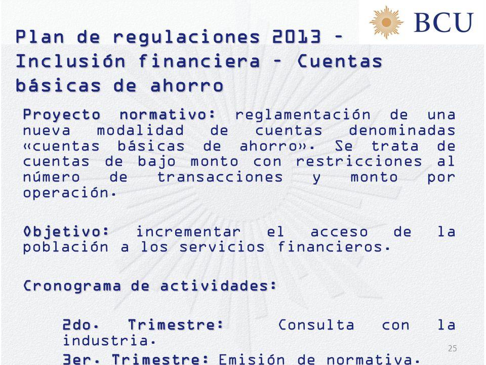 Plan de regulaciones 2013 – Inclusión financiera – Cuentas básicas de ahorro