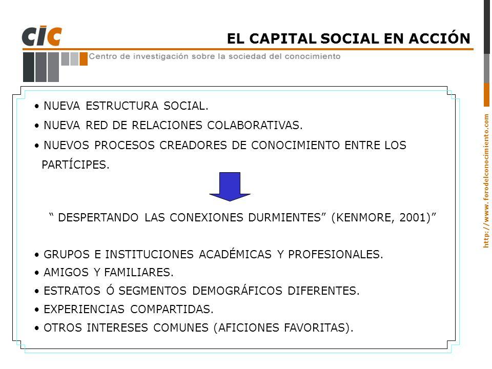 EL CAPITAL SOCIAL EN ACCIÓN