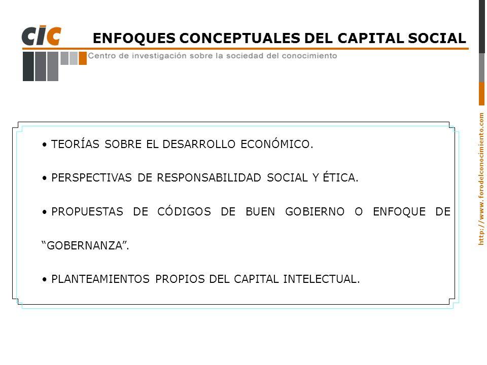 ENFOQUES CONCEPTUALES DEL CAPITAL SOCIAL
