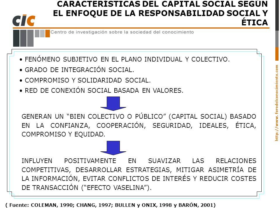 CARACTERÍSTICAS DEL CAPITAL SOCIAL SEGÚN EL ENFOQUE DE LA RESPONSABILIDAD SOCIAL Y ÉTICA