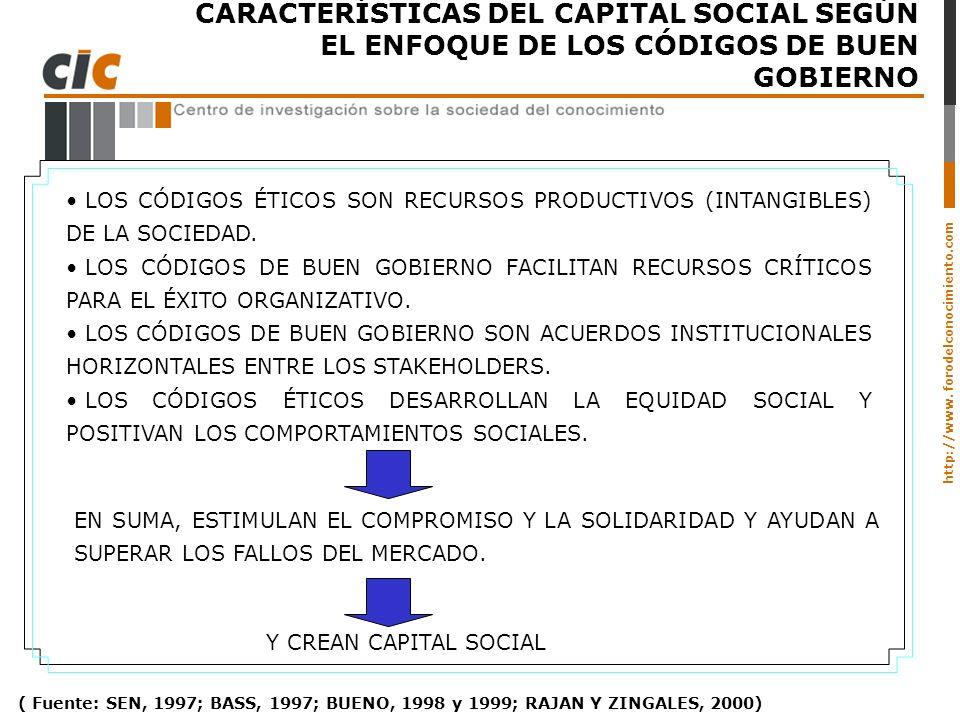 CARACTERÍSTICAS DEL CAPITAL SOCIAL SEGÚN EL ENFOQUE DE LOS CÓDIGOS DE BUEN GOBIERNO