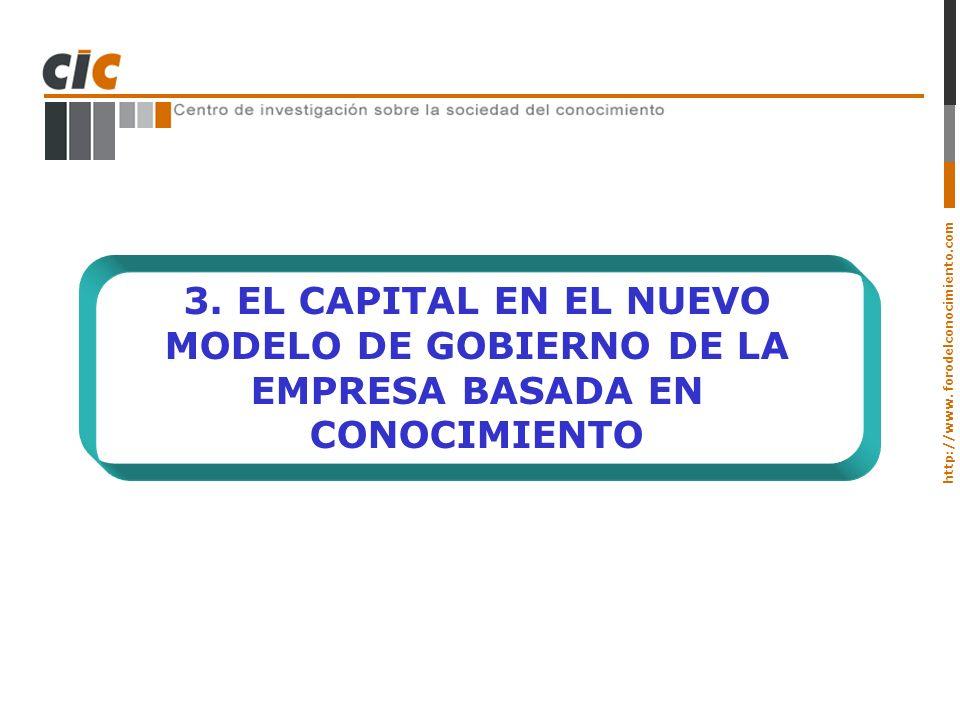 3. EL CAPITAL EN EL NUEVO MODELO DE GOBIERNO DE LA EMPRESA BASADA EN CONOCIMIENTO