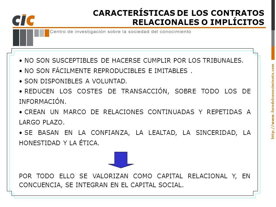 CARACTERÍSTICAS DE LOS CONTRATOS RELACIONALES O IMPLÍCITOS