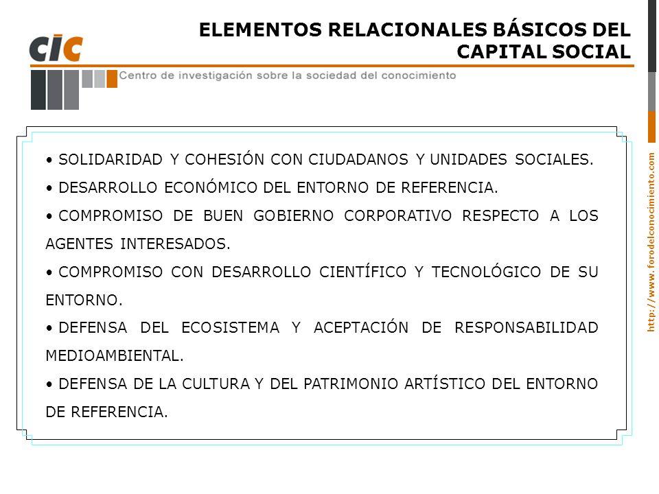 ELEMENTOS RELACIONALES BÁSICOS DEL CAPITAL SOCIAL