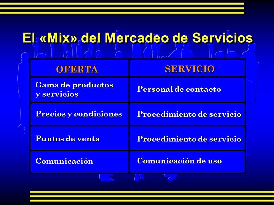 El «Mix» del Mercadeo de Servicios