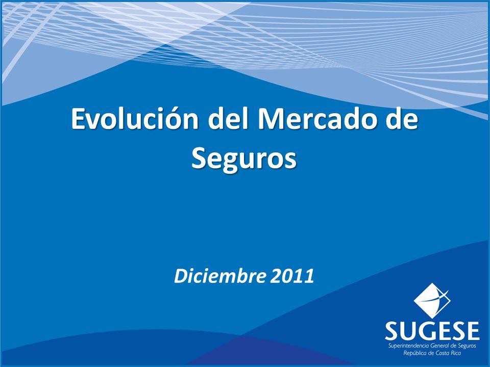 Evolución del Mercado de Seguros Diciembre 2011