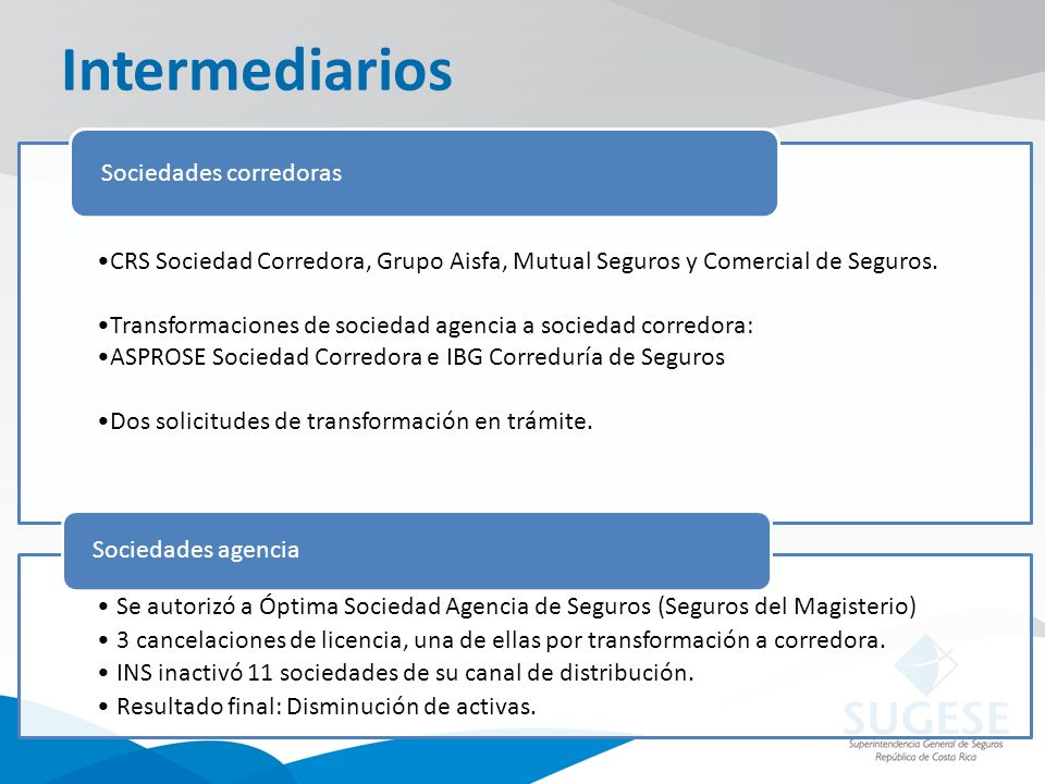 Intermediarios Se autorizaron 5 este año: