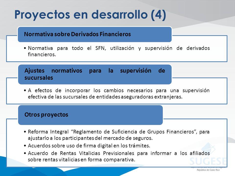 Proyectos en desarrollo (4)