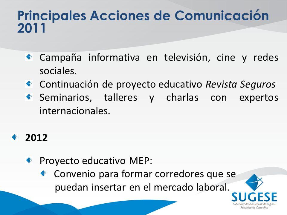 Principales Acciones de Comunicación 2011