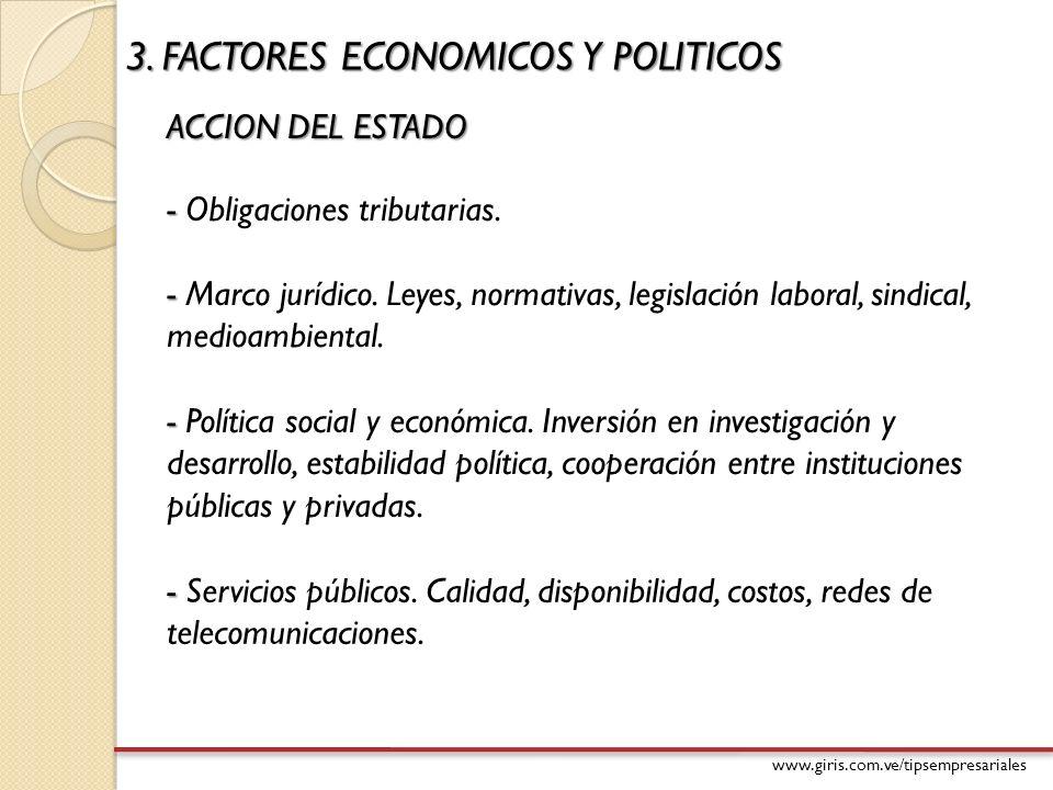 3. FACTORES ECONOMICOS Y POLITICOS