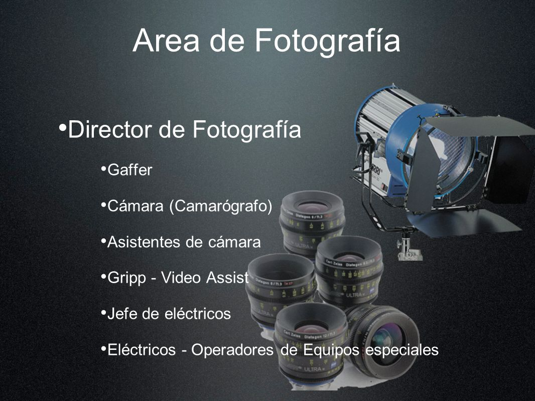 Area de Fotografía Director de Fotografía Gaffer Cámara (Camarógrafo)