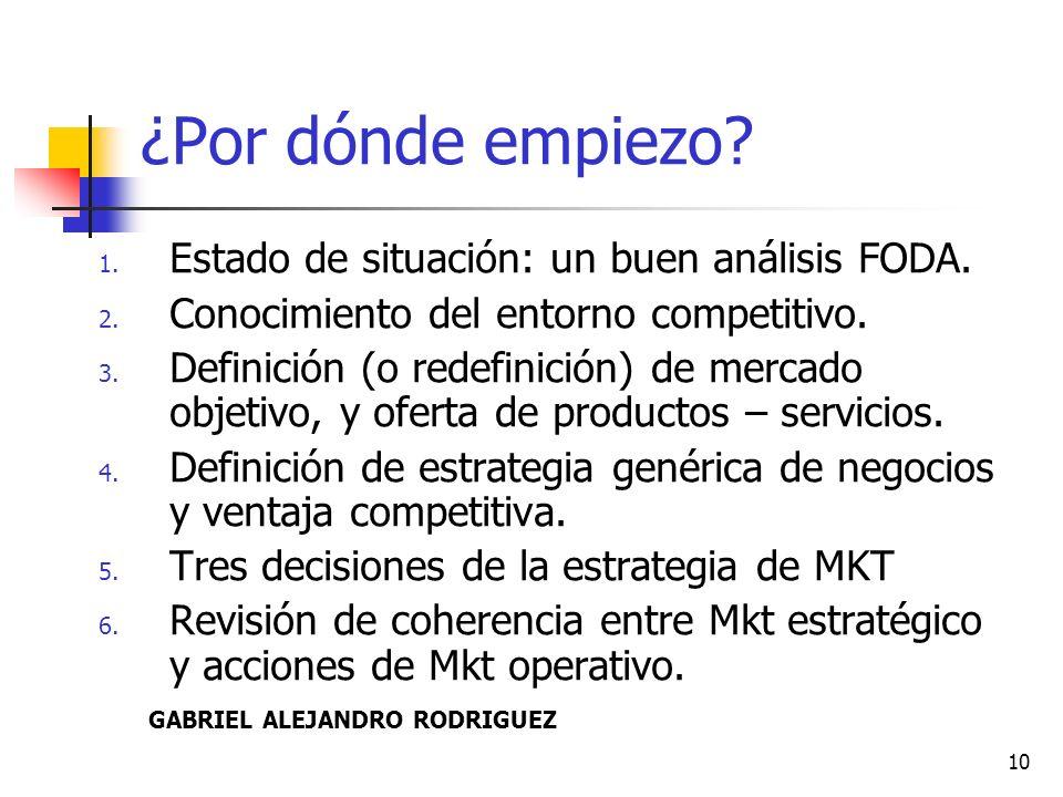 ¿Por dónde empiezo Estado de situación: un buen análisis FODA.