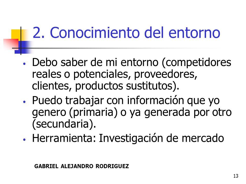 2. Conocimiento del entorno
