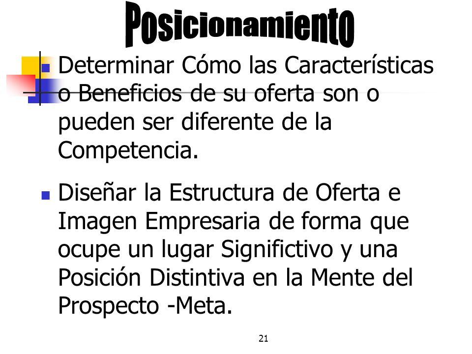 Posicionamiento Determinar Cómo las Características o Beneficios de su oferta son o pueden ser diferente de la Competencia.