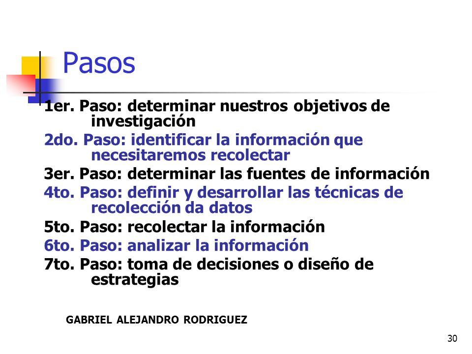 Pasos 1er. Paso: determinar nuestros objetivos de investigación