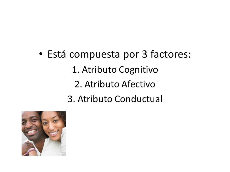 Está compuesta por 3 factores: