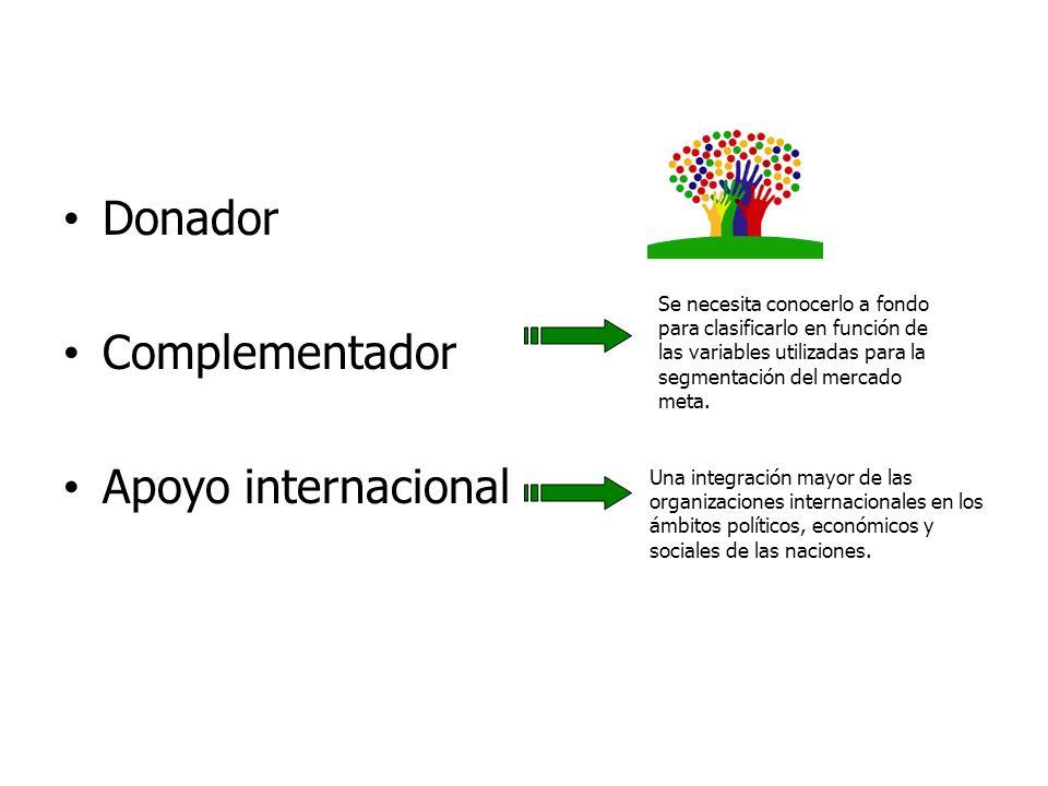 Donador Complementador Apoyo internacional