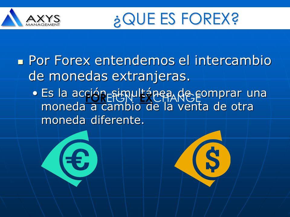 ¿QUE ES FOREX Por Forex entendemos el intercambio de monedas extranjeras.