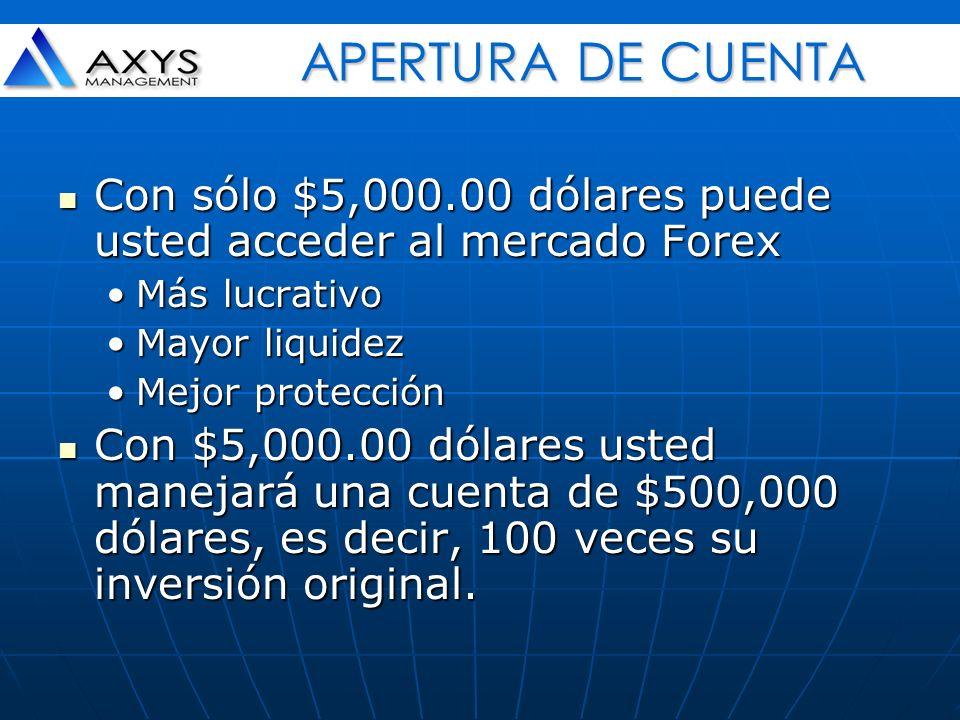 APERTURA DE CUENTA Con sólo $5,000.00 dólares puede usted acceder al mercado Forex. Más lucrativo.