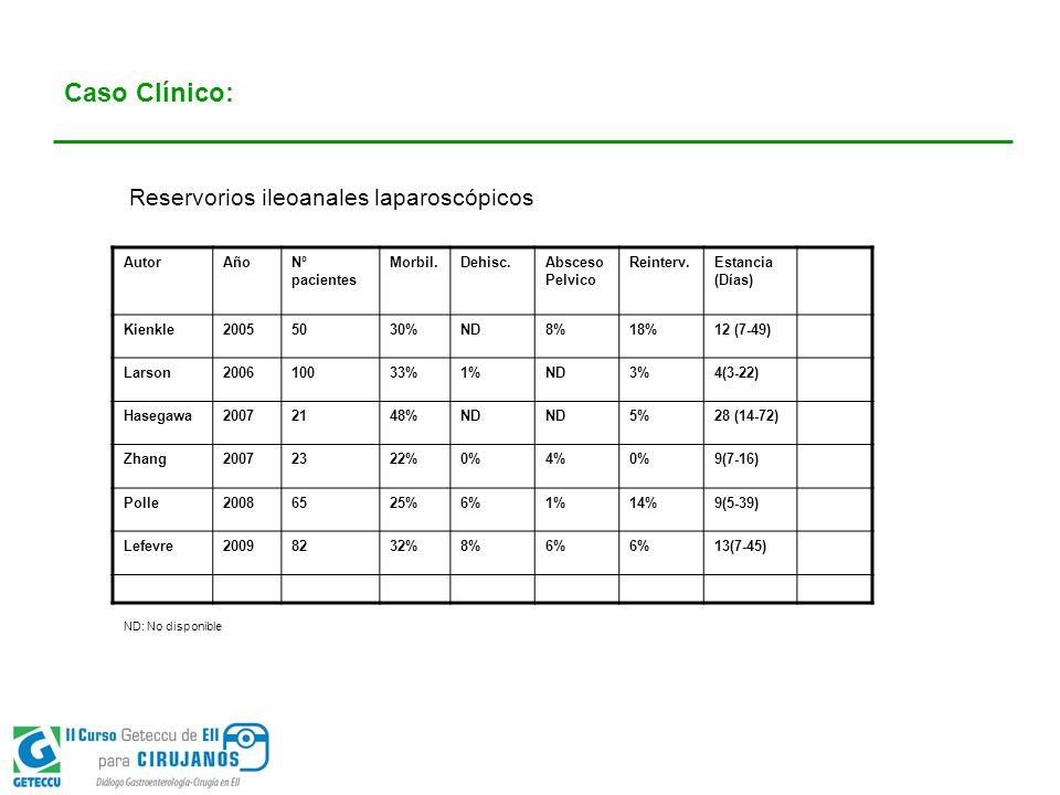 Caso Clínico: Reservorios ileoanales laparoscópicos Autor Año