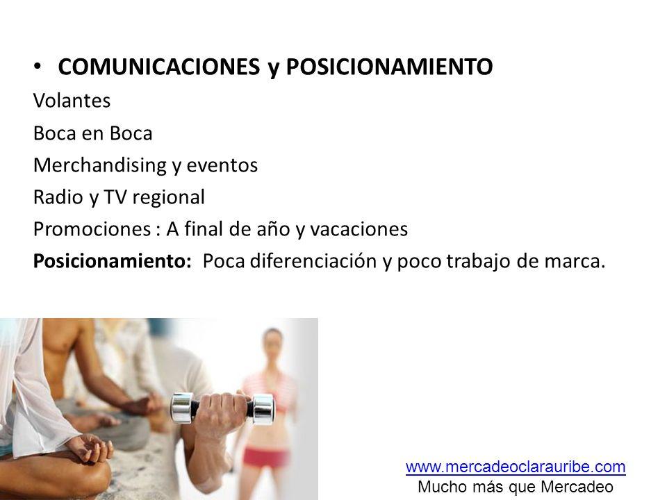 COMUNICACIONES y POSICIONAMIENTO