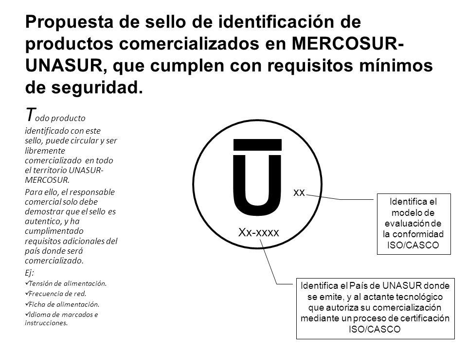 Identifica el modelo de evaluación de la conformidad ISO/CASCO
