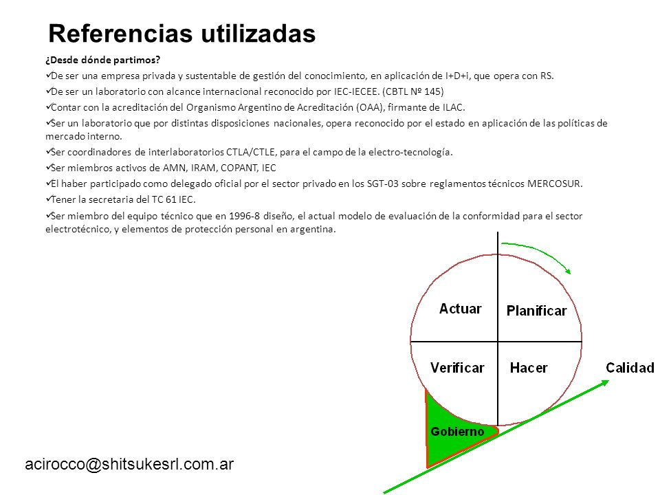 Referencias utilizadas