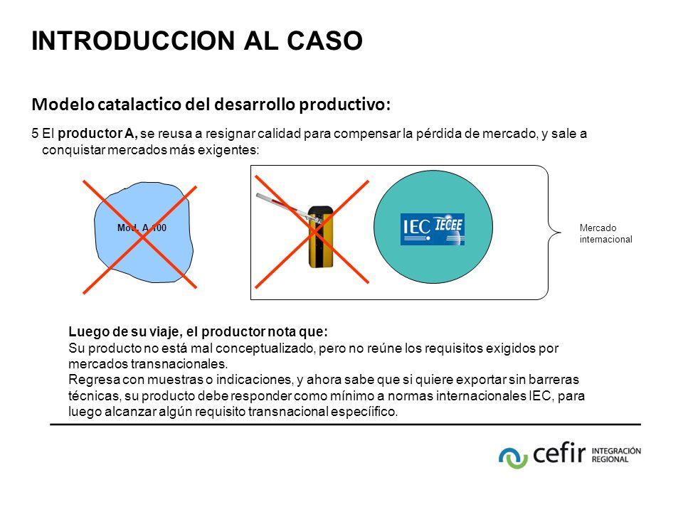 Modelo catalactico del desarrollo productivo: