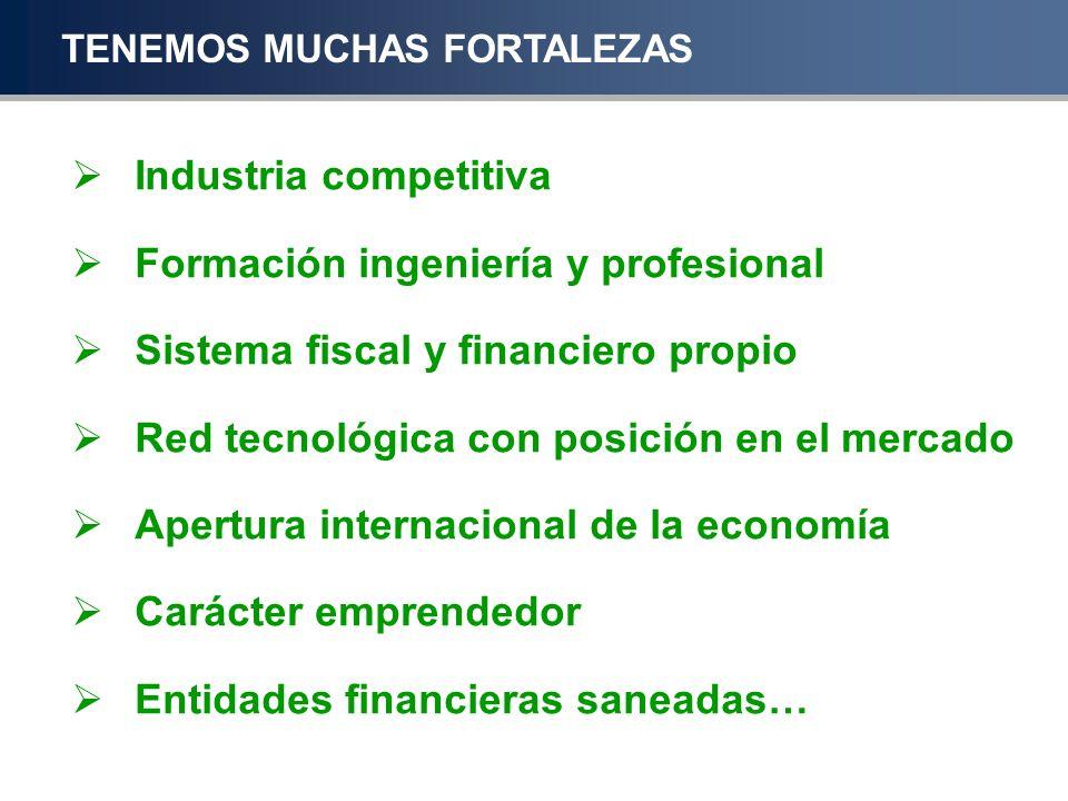 Industria competitiva Formación ingeniería y profesional