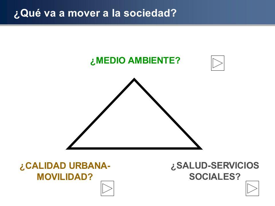 ¿CALIDAD URBANA-MOVILIDAD ¿SALUD-SERVICIOS SOCIALES
