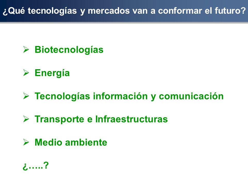 Tecnologías información y comunicación Transporte e Infraestructuras