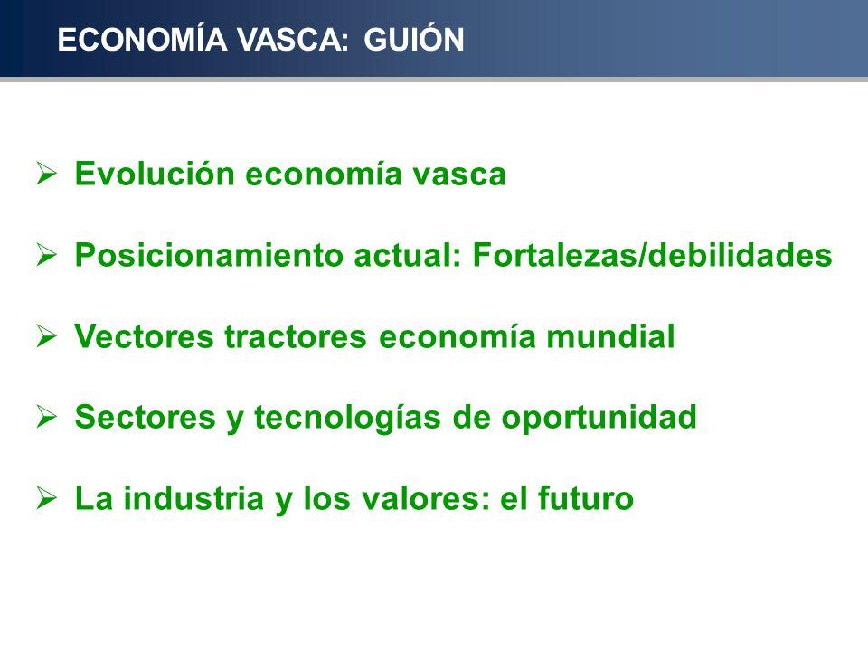 Evolución economía vasca