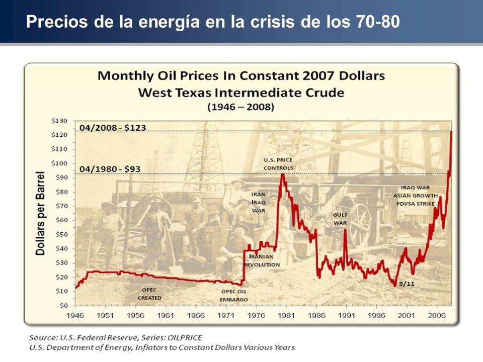 Precios de la energía en la crisis de los 70-80
