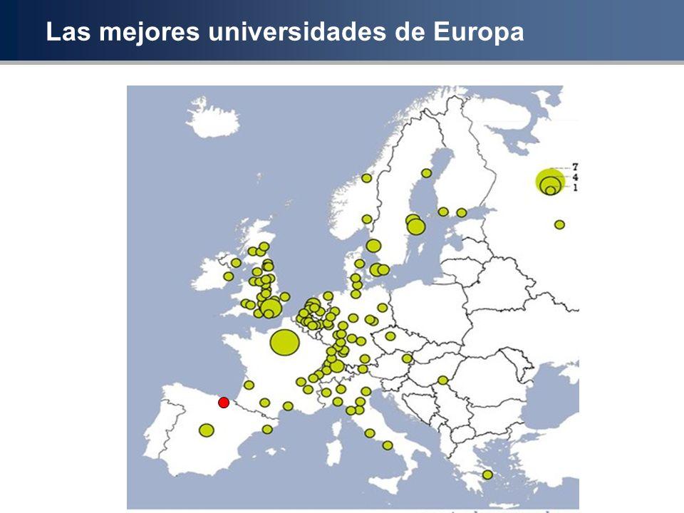 Las mejores universidades de Europa