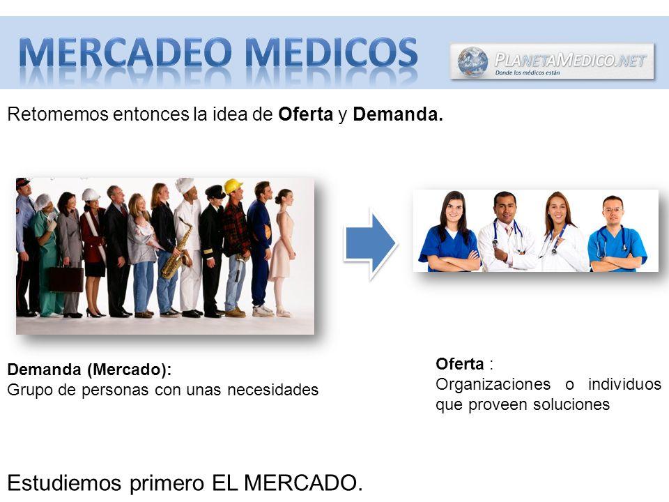 MERCADEO MEDICOS Estudiemos primero EL MERCADO.