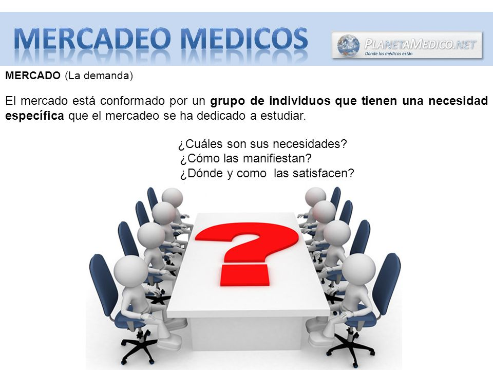 MERCADEO MEDICOS MERCADO (La demanda)