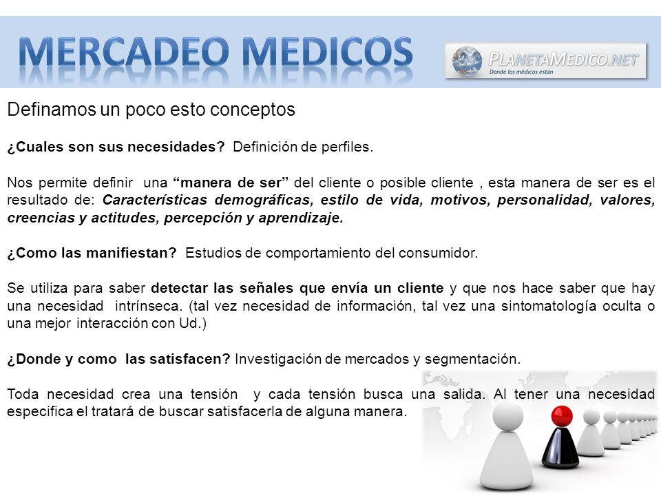 MERCADEO MEDICOS Definamos un poco esto conceptos